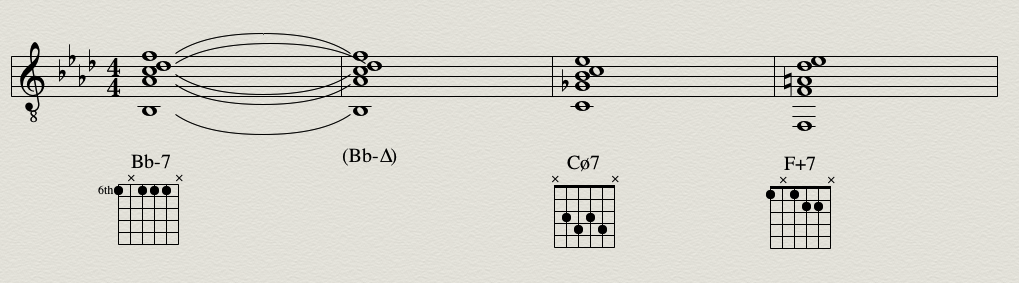 Jump Monk Chords Zeroes And Ones